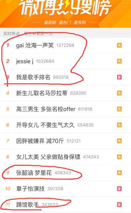 《歌手2》首播排名公布,热度和收视大火,但张韶涵和张天有争议