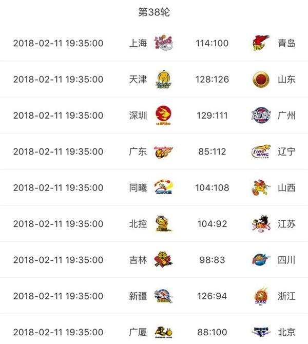 最新!CBA季后赛对阵形势,广厦常规赛夺冠,上海搭上末班车!