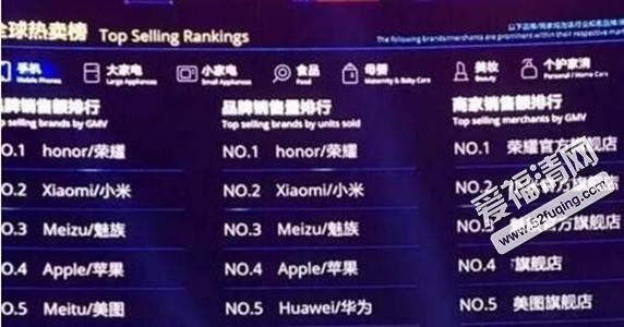 2016双十一各分类排名