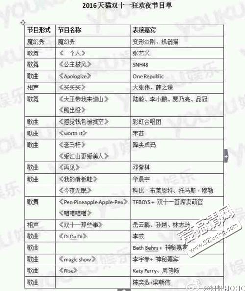 2016天猫双十一晚会节目单嘉宾阵容曝光图片
