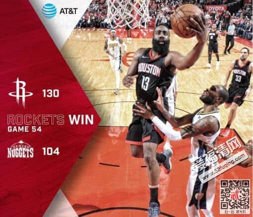 2018年2月10日NBA火箭vs掘金录像视频回放 哈登28分箭130:104大胜掘金
