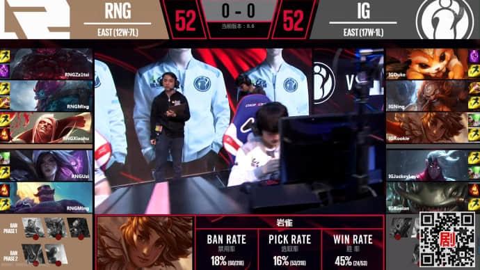2018年4月21日LPL半决赛RNGvsIG完整视频录像回放 RNG3:2战胜IG挺进决赛